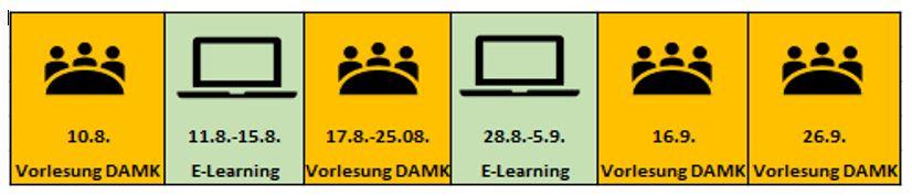 Kompakt-Lehrgang Online Marketing 1